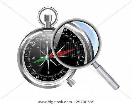 Compass And Zoom