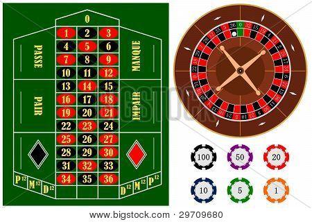 Roulette items