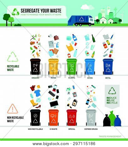 Waste Collection, Segregation And Recycling Infographic: Garbage Separated Into Different Types And