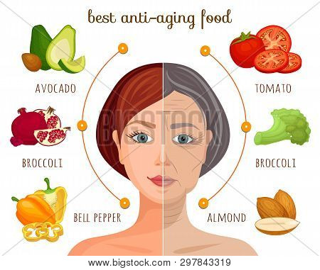 Vector Infographics. Anti-aging Vegetables And Fruits. Information Collage.