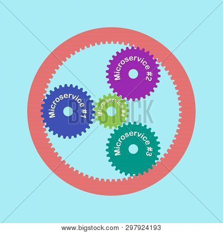 Microservice Architecture Illustration. Vector Colored Planetary Gears With Text. Software Developme