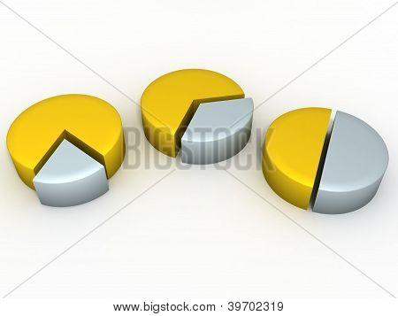 Three Circular Chart Of Gold And Silver