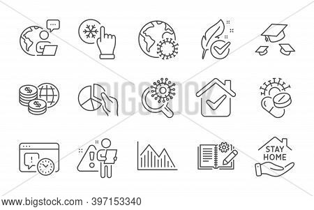 Investment Graph, Coronavirus Research And Engineering Documentation Line Icons Set. Hypoallergenic