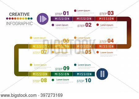 Timeline Infographics Design Vector, Timeline Design With 10 Options, Can Be Used For Workflow Layou