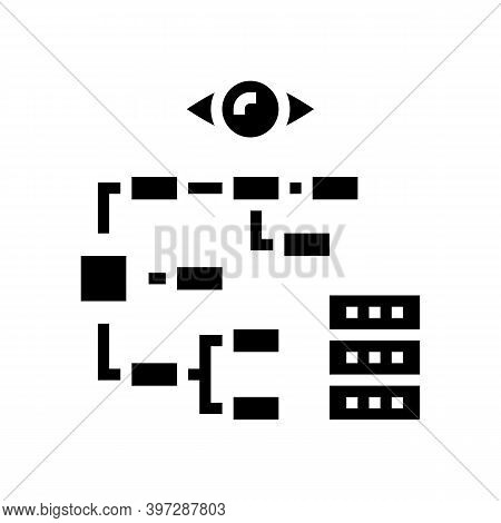 Problem Hierarchy Vision Glyph Icon Vector. Problem Hierarchy Vision Sign. Isolated Contour Symbol B