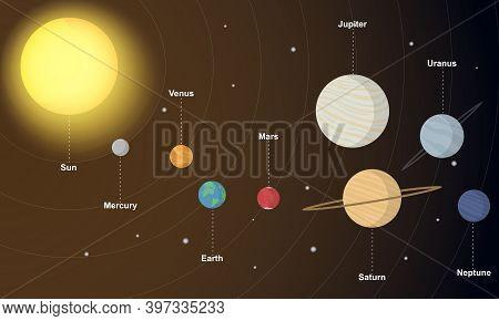Solar System Illustration. Sun With 9 Planets In Space. Mercury, Venus, Earth, Mars, Jupiter, Saturn