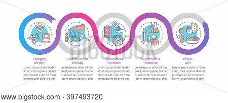 Cfs Therapy Vector Infographic Template. Exercises, Symptomatic Treatment Presentation Design Elemen