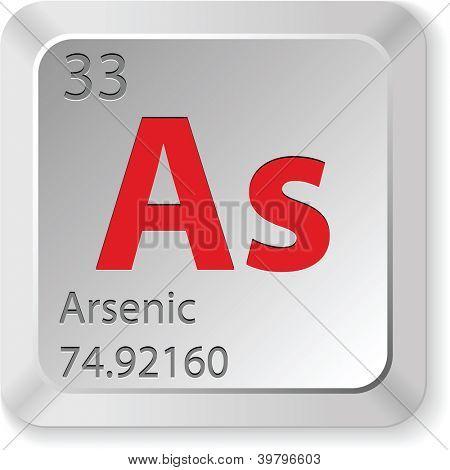 arsenic element poster