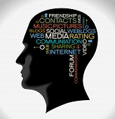 the silhouette of his head with the words on the topic of social networking. Word collage. poster