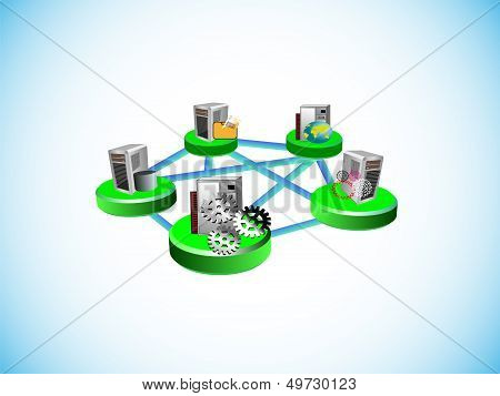 point to point in integration topology