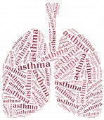 Word cloud asthma related. Healthcare concept of respiratory system disease. poster