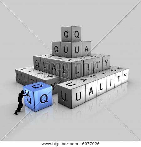 Quality pyramid