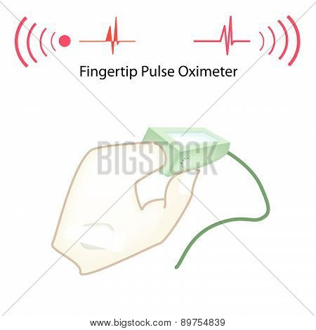 Patient With Pulse Oximeter On White Background