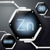 Vector image. chemical element zinc on the screen. poster