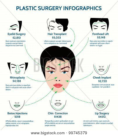 Plastic surgery infographics