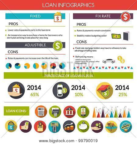 Loan Infographics Set