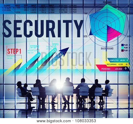 Security Protection Networking Risk Assessment Concept poster