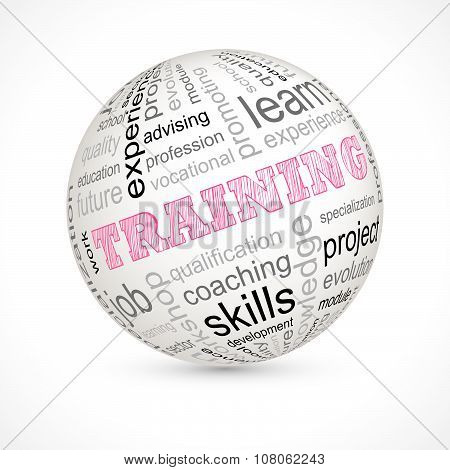 Training theme sphere with keywords full vector poster