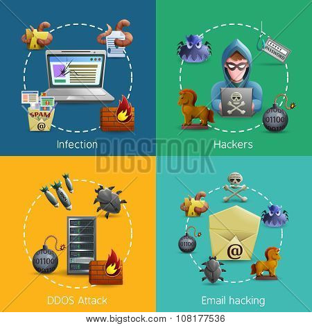 Hacker cyber attack  and e-mail spam viruses icons concept  vector illustration poster