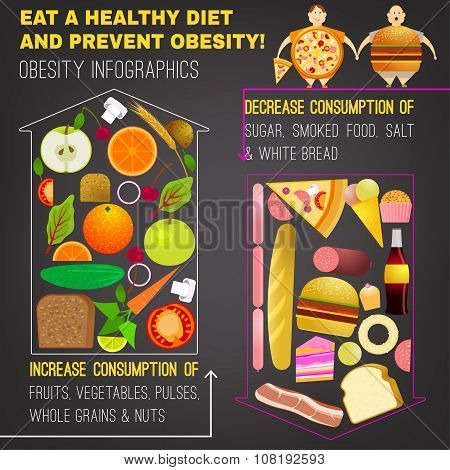 Obesity Infographic 01 A