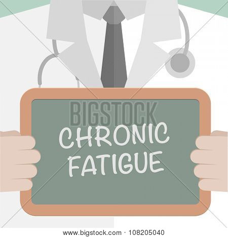 minimalistic illustration of a doctor holding a blackboard with Chronic Fatigue text, eps10 vector