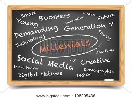 detailed illustration of a Millenials wordcloud on a blackboard, eps10 vector, gradient mesh included