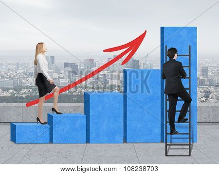 Stairs As A Huge Blue Bar Chart Are On The Roof, New York View. A Woman Is Going Up To The Stairs, W