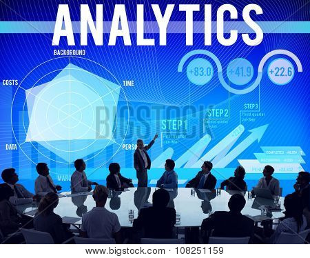 Analytics Evaluation Consideration Analysis Planning Strategy Concept