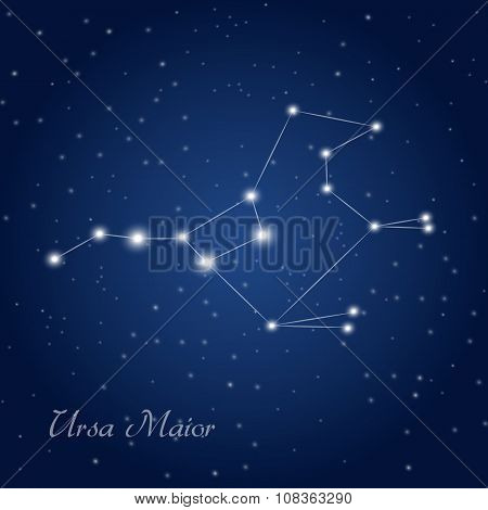 Ursa maior constellation