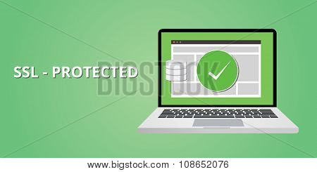 ssl certified protection
