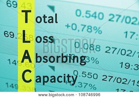 Total loss-absorbing capacity.