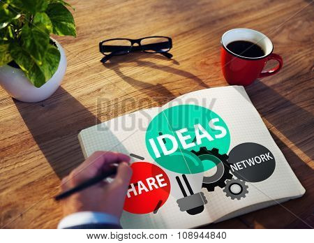 Ideas Innovation Creativity Knowledge Inspiration Vision Concept poster