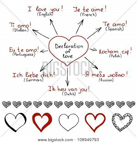 Declarations of love in different languages