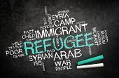 Refugee concept with keyword cloud tag containing words such as migrant, middle east, immigration, islam, Arab, Syrian, war, people, camp, Syria and poor over a chalkboard with sticks of chalk poster