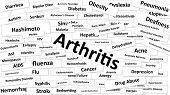 A Disease called Arthritis written in bold type. Black and white words poster