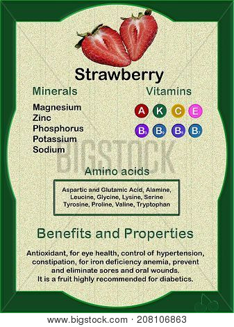 Data sheet on the nutritional composition (vitamins minerals and amino acids) of Strawberry and their health veneers.
