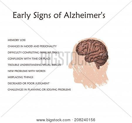 the side effect of alzheimers disease memory loss Alzheimer's is an autoimmune and degenerative disease that tends these drugs can cause alzheimer's and memory loss they may have a relevant side effect.