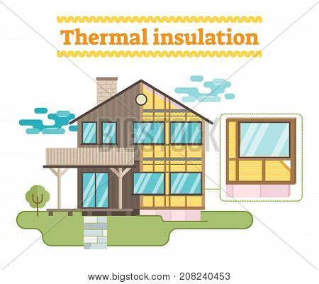 Thermal insulation vector illustration with a family house facade