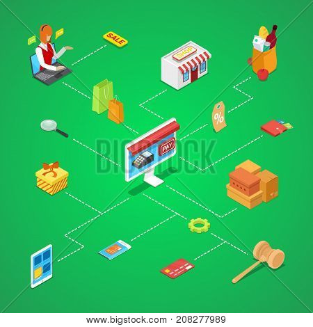 Online shopping isometric 3D infographics. E-shopping concept with shopping bag, credit card, goods and products. Mobile marketing, e-commerce, online payment, home delivery vector illustration.