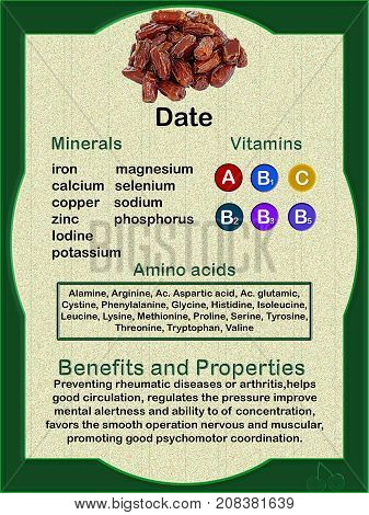 Data sheet on the nutritional composition (vitamins minerals and amino acids) of Date and its health benefits
