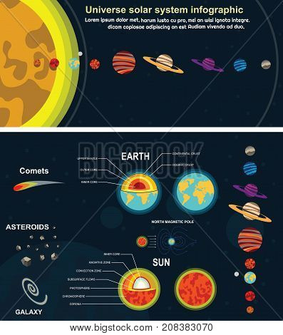 Solar system flat infographic. Astronomical scientific space research infographic posters with solar system celestial bodies. Good as teaching material for schools and other educational institutions.