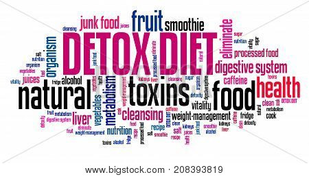 Detox diet - dietary toxin cleanse. Word cloud sign. poster