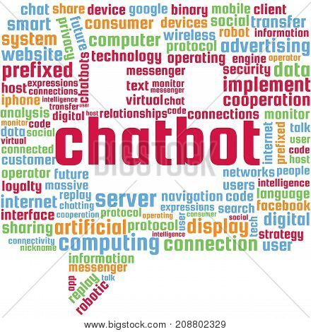 Chatbot Word Cloud Text Illustration in shape of a speaking bubble bot. Robotics keyword tags isolated vector. Transparent.