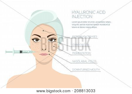 Hyaluronic Acid Facial Injection, Vector Infographics Design Template. Beauty, Cosmetology, Anti-agi