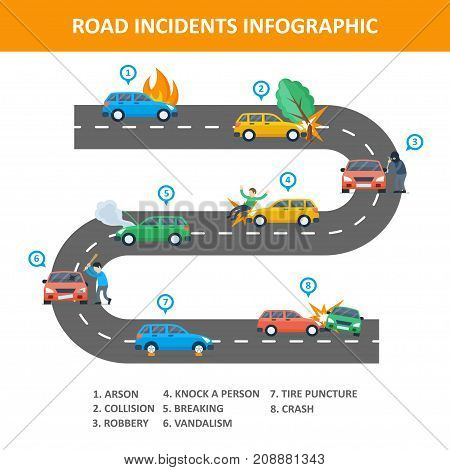 Road incident infographic. Traffic motor vehicle collision, auto smash, emergency information and warnings. Vector flat style cartoon illustration isolated on white background
