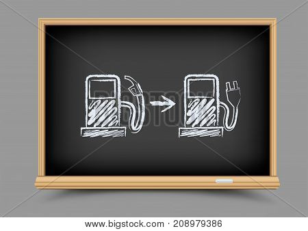 Drawing evolution future gas station on blackboard Electric car fuel energy school education