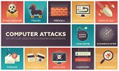 Computer attacks - set of flat design infographics elements. E-mail malware, trojan, firewall, worm, ddos, logic bomb, scanning system, phishing, credit card fraud, data loss, password, software bug poster