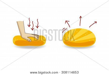 Figure Hand Presses On Bread And Bread Straightens