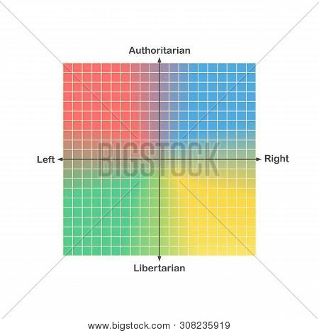 Political Compass Or Political Spectrum Chart Vector With Ideologically Representative Political Col