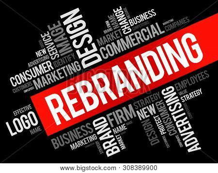 Rebranding Word Cloud Collage, Business Concept Background
